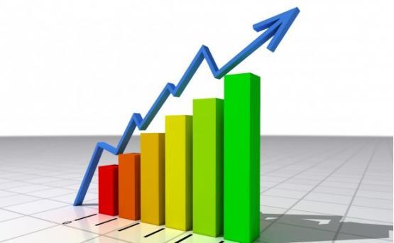 Объем внешнеторгового оборота вырос на 22,4%