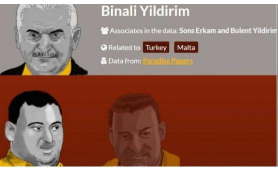 Сыновья премьер-министра Турции – в центре офшорного скандала